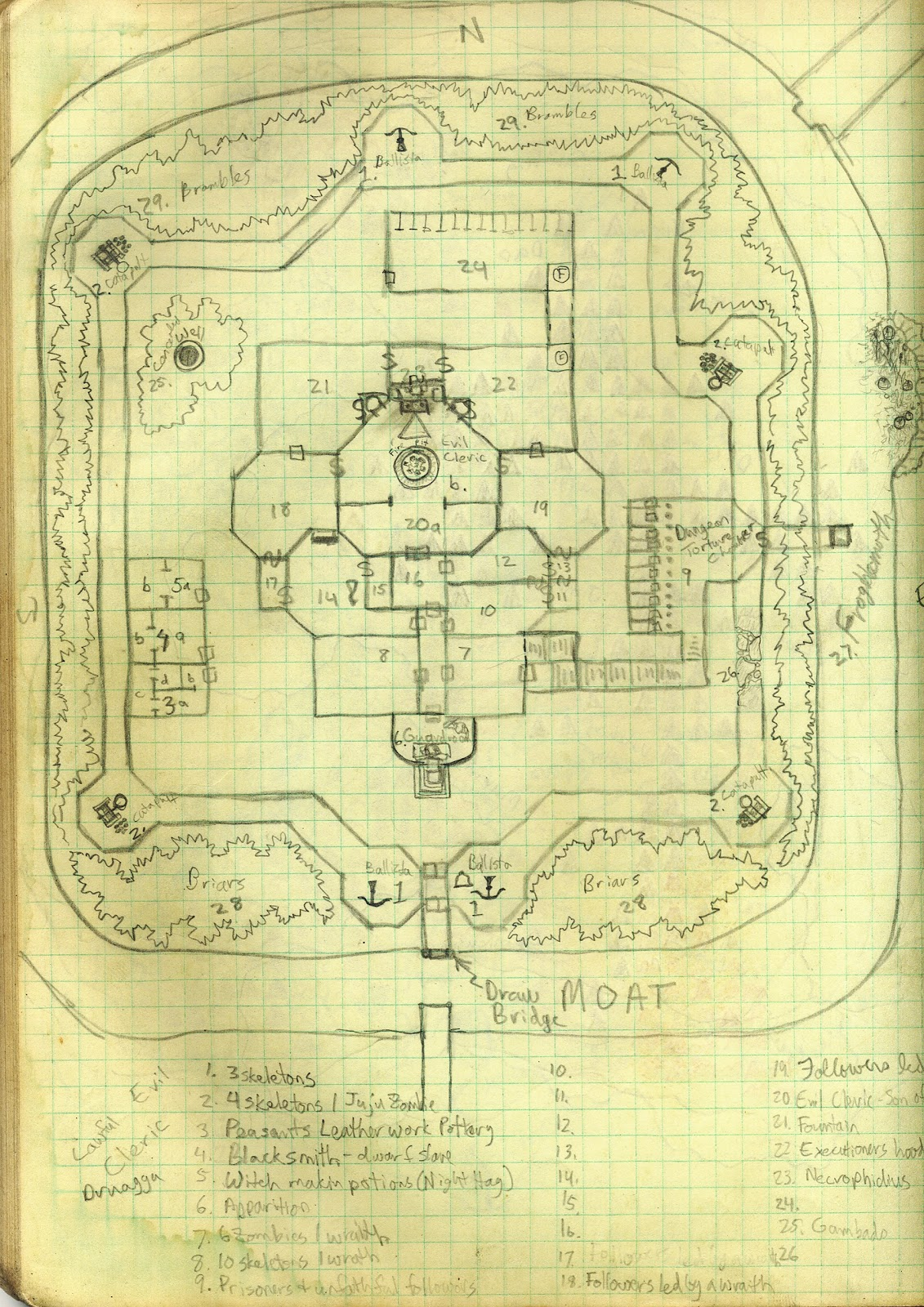 DND Maps: Undead Fortress