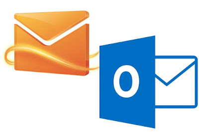 Hotmail inbox messages