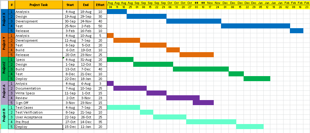 Project timeline template 8 free samples free project for Project schedule template xls