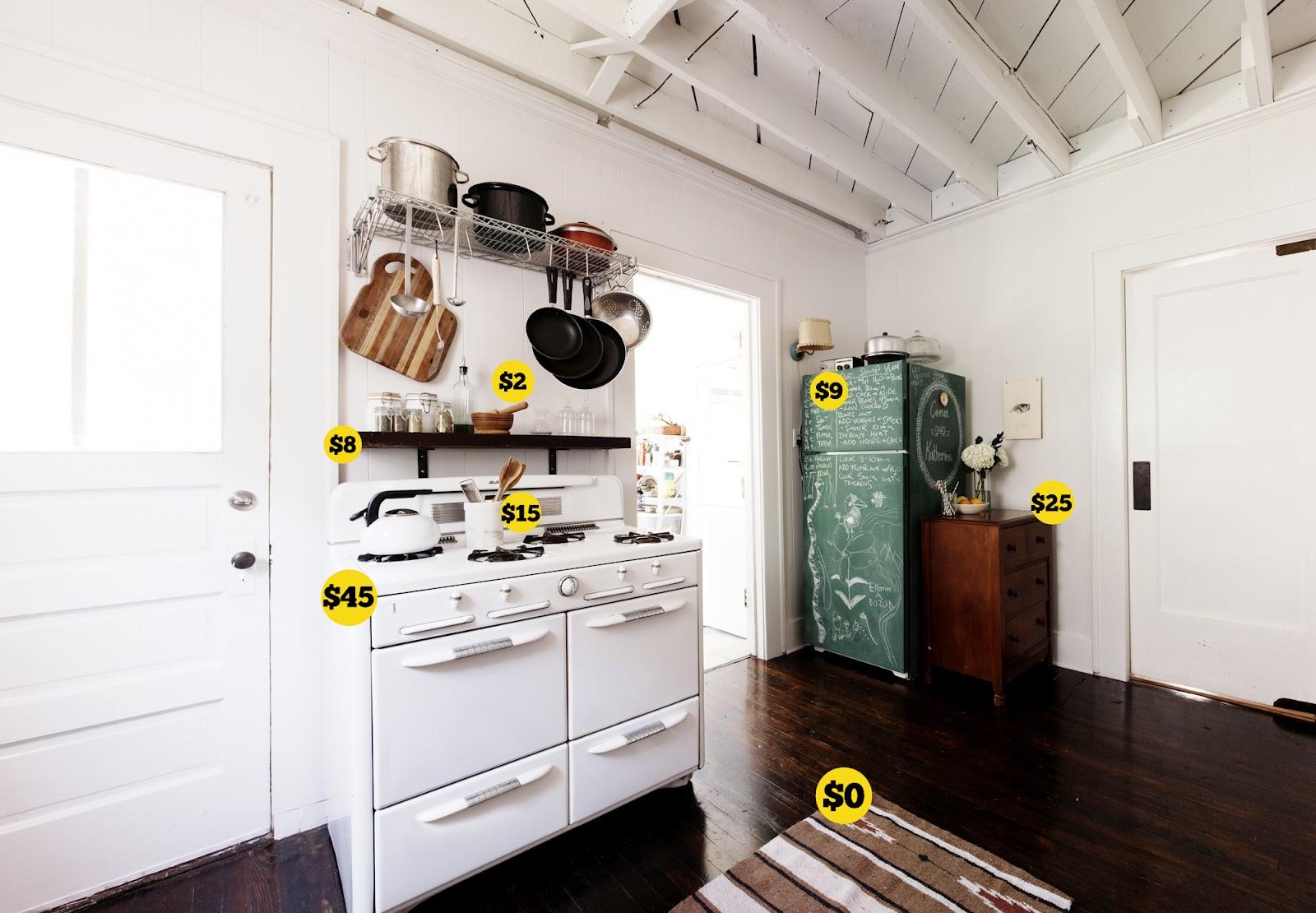 home depot financing kitchen remodel corner cabinet storage keep smiling accidental the price tag