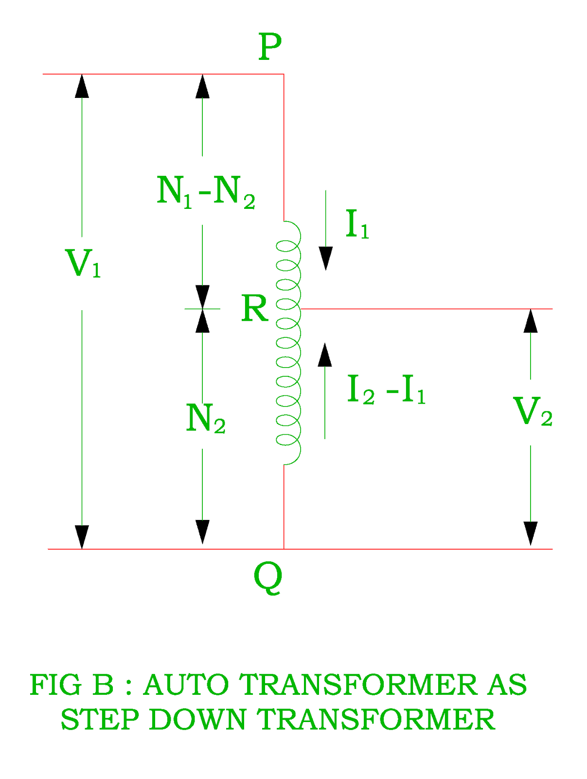 Auto Transformer Wiring Diagram 1996 Toyota Tacoma Parts Working Of Saving In Copper Material And As Step Down Png