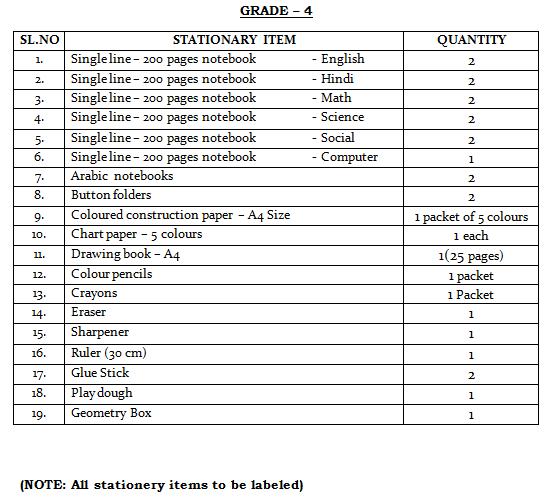 stationery items list