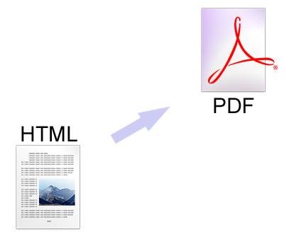 ثلاثة طرق لتحويل  محتوى موقع إلى كتاب إلكتروني بصيغة PDF