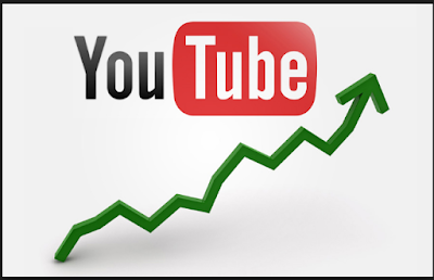 Image result for trik google adsense youtube