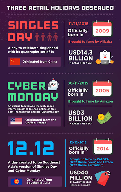 Background of Singles Day, Cyber Monday & 12.12