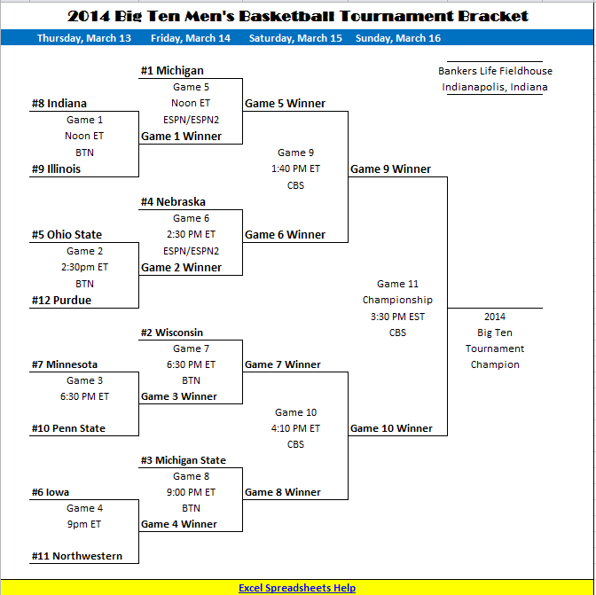 2014 Big Ten Tournament Bracket Spreadsheet