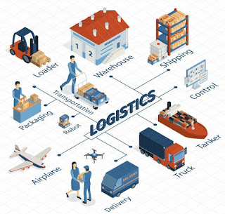 6 Functions of Logistics in an Organization