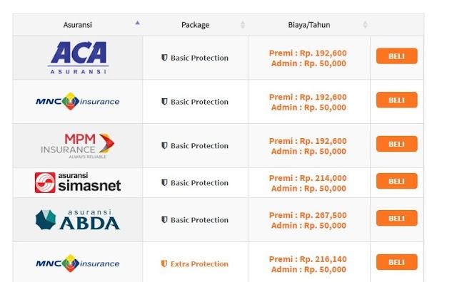 Asuransi Motor TLO Cuma Rp.192.000 Pertahun