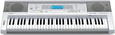 dan Organ Casio CTK-810In