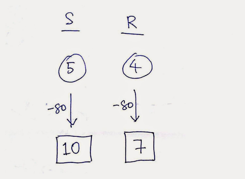 Truly Singaporean Singapore Mathematics Pri Csr