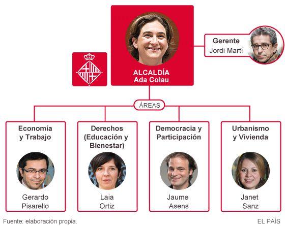Alegría: Desenmascarando a Ada Calau, alcaldesa de