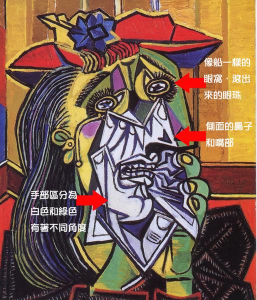 2013-5-1-「叁」: 多焦點或無焦點的風景?談談這方面的畢卡索