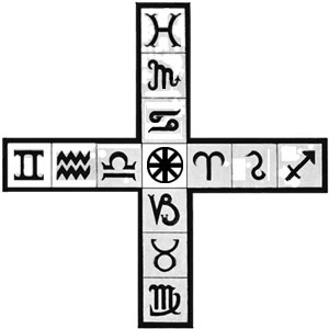 The Judeo/Christian Tradition: The 'Correct' Sign of the