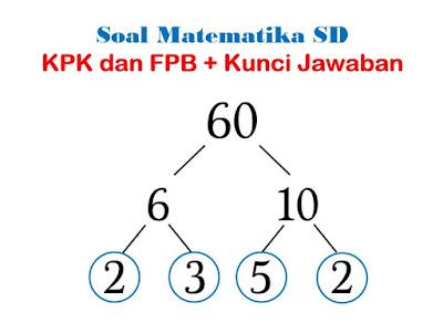 Contoh Soal KPK dan FPB beserta kunci jawaban Kelas 4