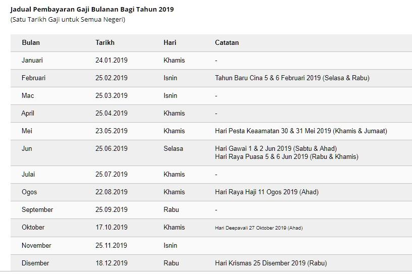 Tarikh Pembayaran Gaji Penjawat Awam Tahun 2019 Sumber Jabatan Akauntan Negara Malaysia Asyiqin
