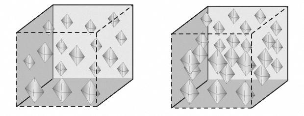 Концентрация алмазов/эльборов в связке алмазных/эльборовых брусков и кругов