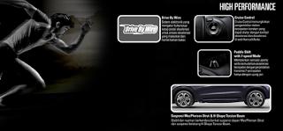 Performa Honda HRV