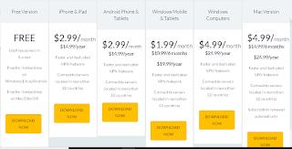 Harga dari VPN One Click