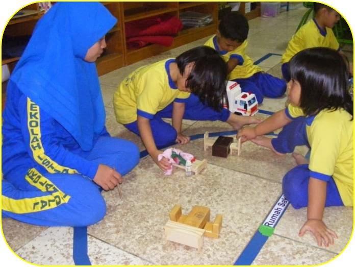 Metode Pembelajaran Di Tk Anak Paud Bermain Belajar