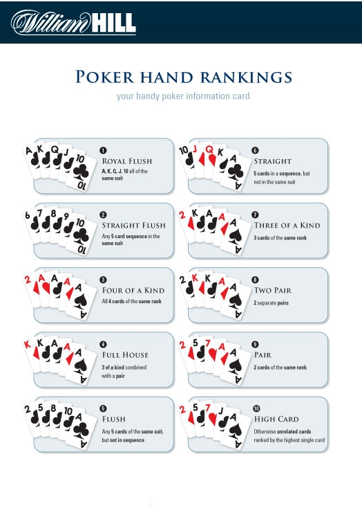 poker how to play a flush draw