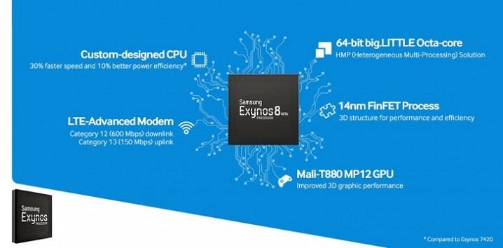 Chipset Samsung Exynos 8890