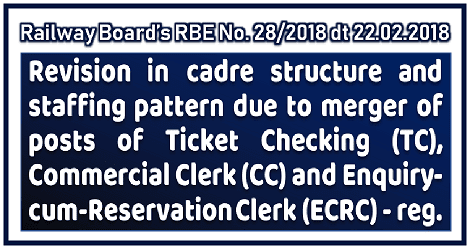 revision-in-cadre-structure-and-staffing-pattern-RBE-28-2018-govempnews
