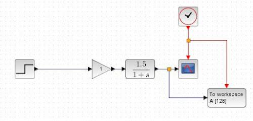 Introducing Scilab Xcos | Scilab tutorials
