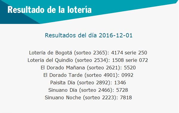 Software para ganar la Loteria-Resultados de la lotería diciembre 1 2016