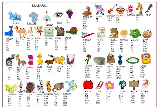 silabas, vocales,consonantes,primaria,leer