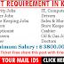 Latest Jobs in Kuwait Free Visa Ticket Apply Now