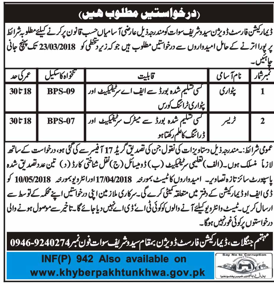 Jobs In Swat Forest Department 2018 KPK
