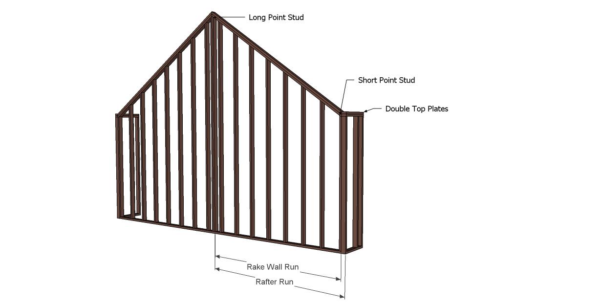 Roof Framing Geometry Rake Walls Raftertools For Iphone