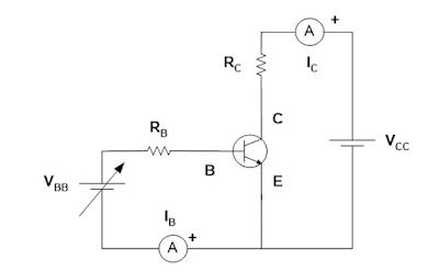 Rangkaian Percobaan karakteristik V-I BJT