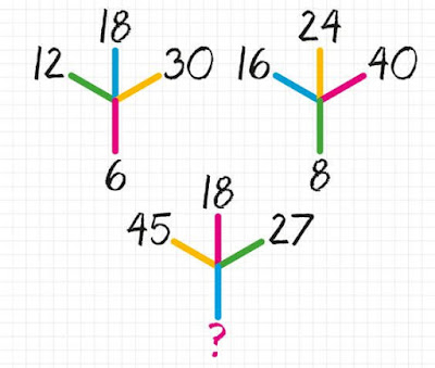 Maths Picture Puzzle to find the missing number