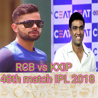 Cricket, IPL 2018, KXIP vs RCB Preview and live updates