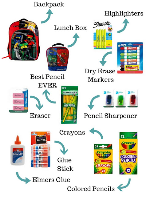 1st Grade School supplies