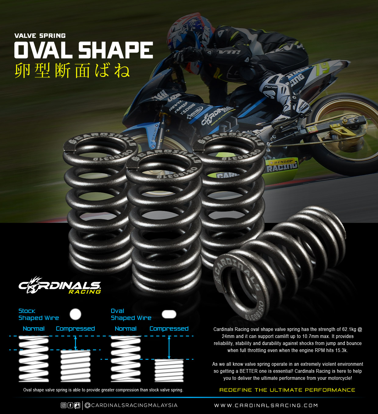 Racing Gear Box 6 gears | LC135 5s/ Y15ZR/ FZ150i | CARDINALS RACING