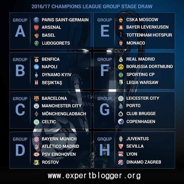 hasil drawing liga champion 2016-2017