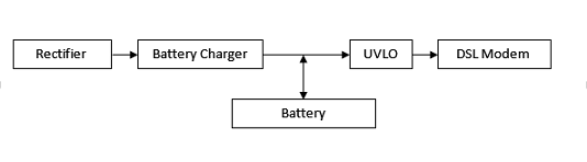 Block Diagram of Mini UPS