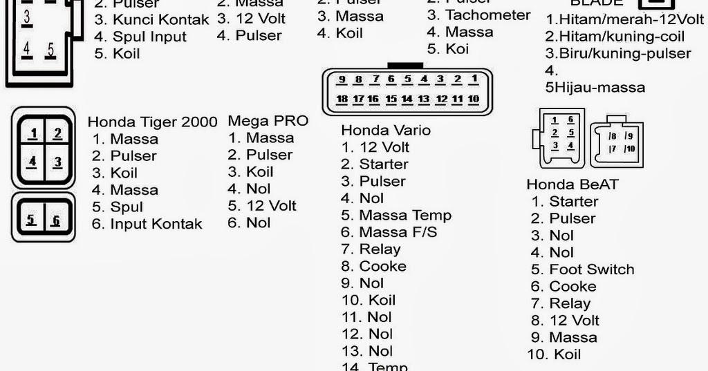 Pin Cdi Honda on Honda Cb100 Wiring Diagram