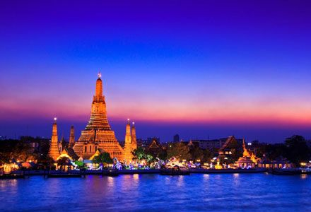 Places to Visit in Asia, Best Places to Visit in Asia