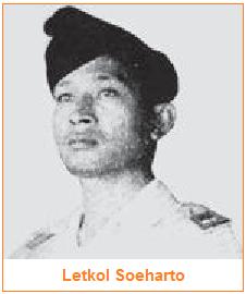 Letkol Soeharto