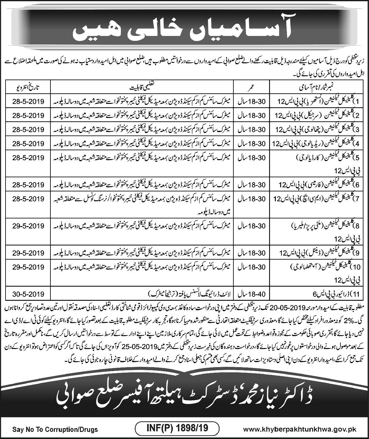 Multiple Jobs in District Health Officer Swabi 07 May 2019