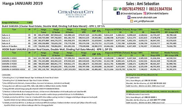Harga Bukit Sakura Citra Indah City Januari 2019