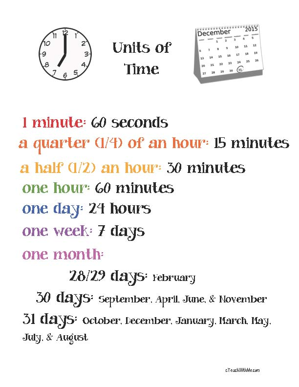 Unit of time anchor chart poster also classroom freebies rh classroomfreebies