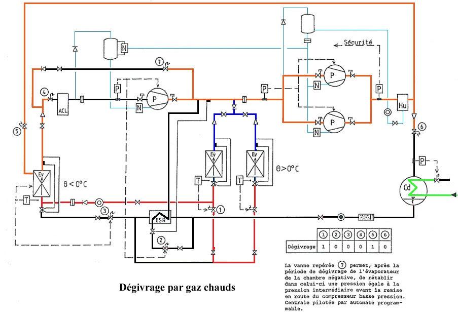 schema frigorifique de degivrage par gaz chauds schema electrique. Black Bedroom Furniture Sets. Home Design Ideas