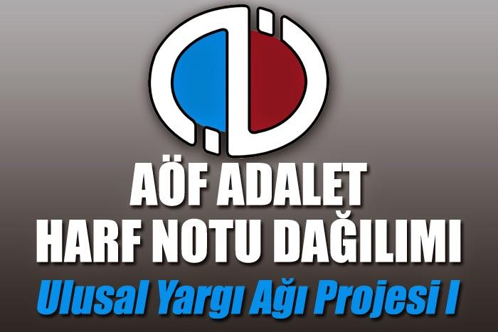 acikogretim fakultesi aof adalet bolumu ulusal yargi agi projesi i dersi harf notu dagilimi