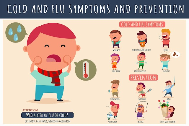 #Health of #Children : What to do if you think your #child has the #flu .(The perfect & short guide by Harvard !)