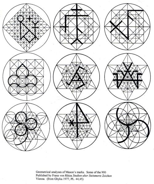 Hiram Abiff Le Franc Maçon Higgins Masonic Geometry