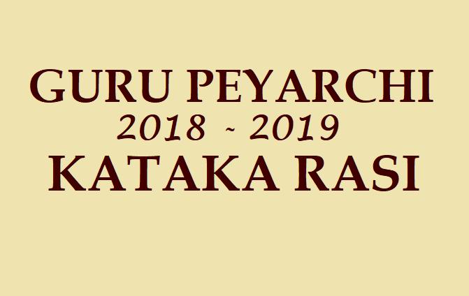 SECRETS OF HOROSCOPE: GURU TRANSIT FOR KATAKA RASI 2018 - 2019